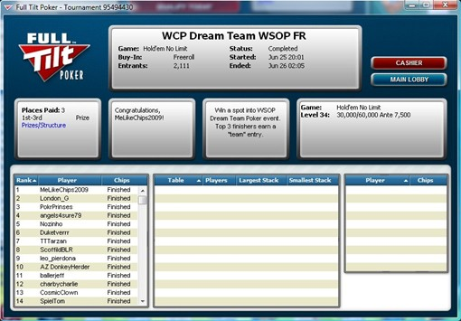Two women won spots into the WSOP Dream Team Poker event...two...out of three...no, seriously...